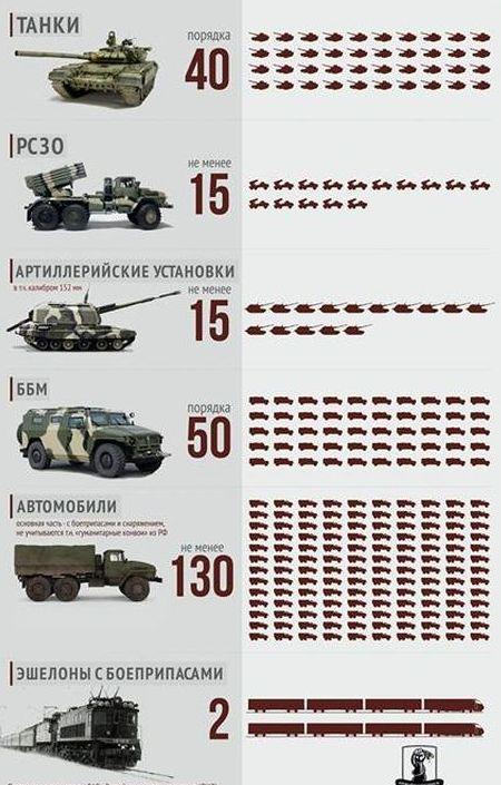 infografie tancuri