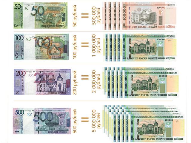 ruble belarus denominate1